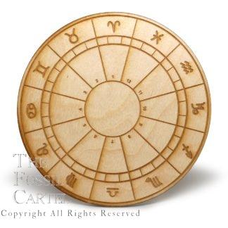 Zodiac Sign Crystal Grid
